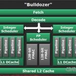 arhitectura Bulldozer 1