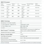 gama procesoare AMD Bulldozer