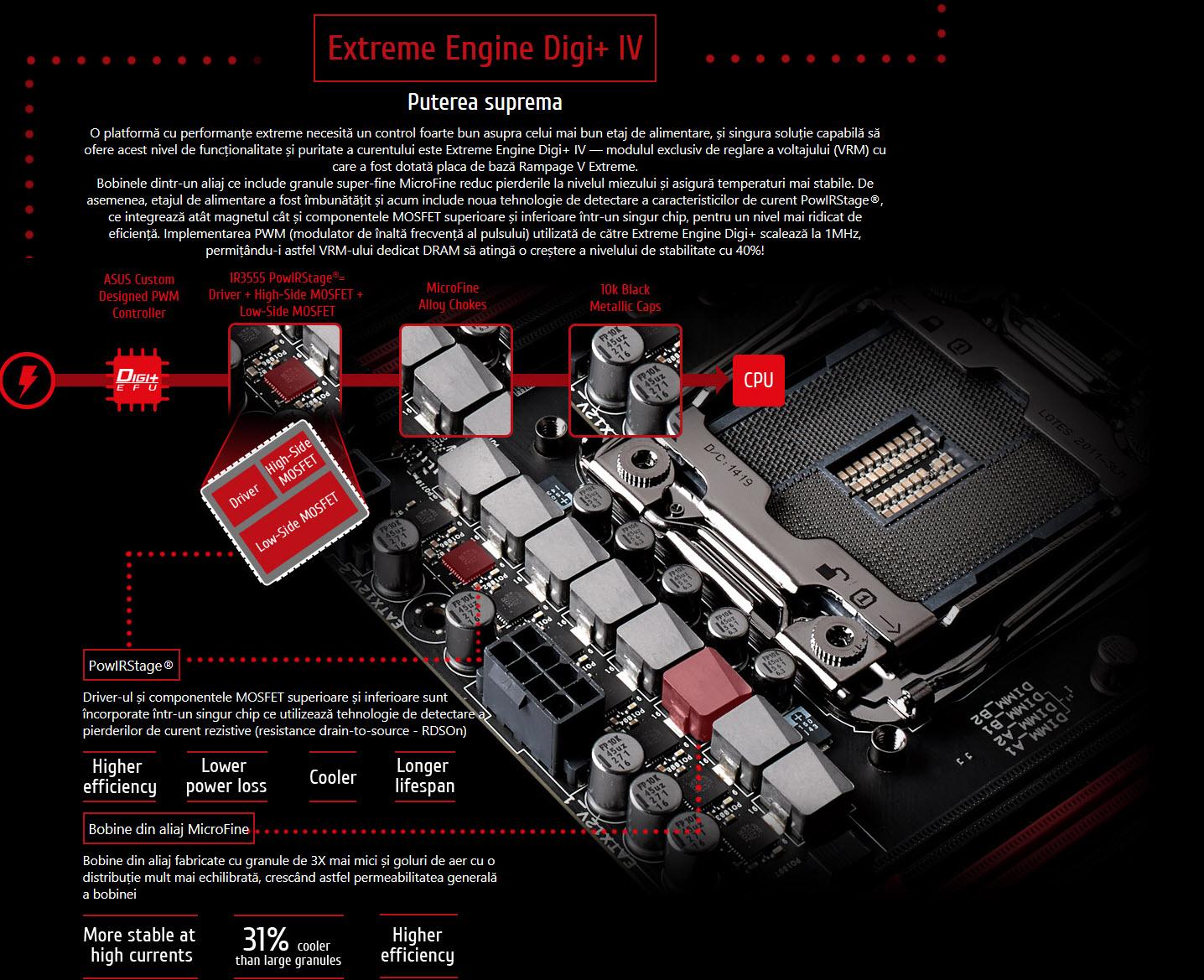 EXTREME ENGINE DIGI+IV