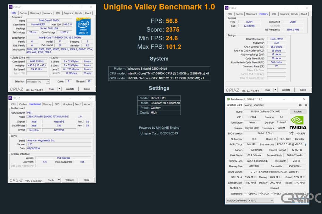 unigine-valley